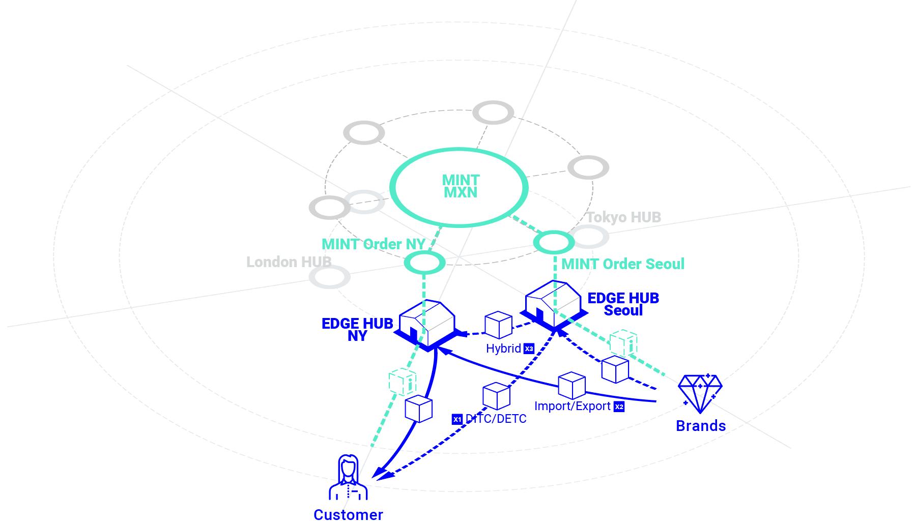 x3_cbt_diagram