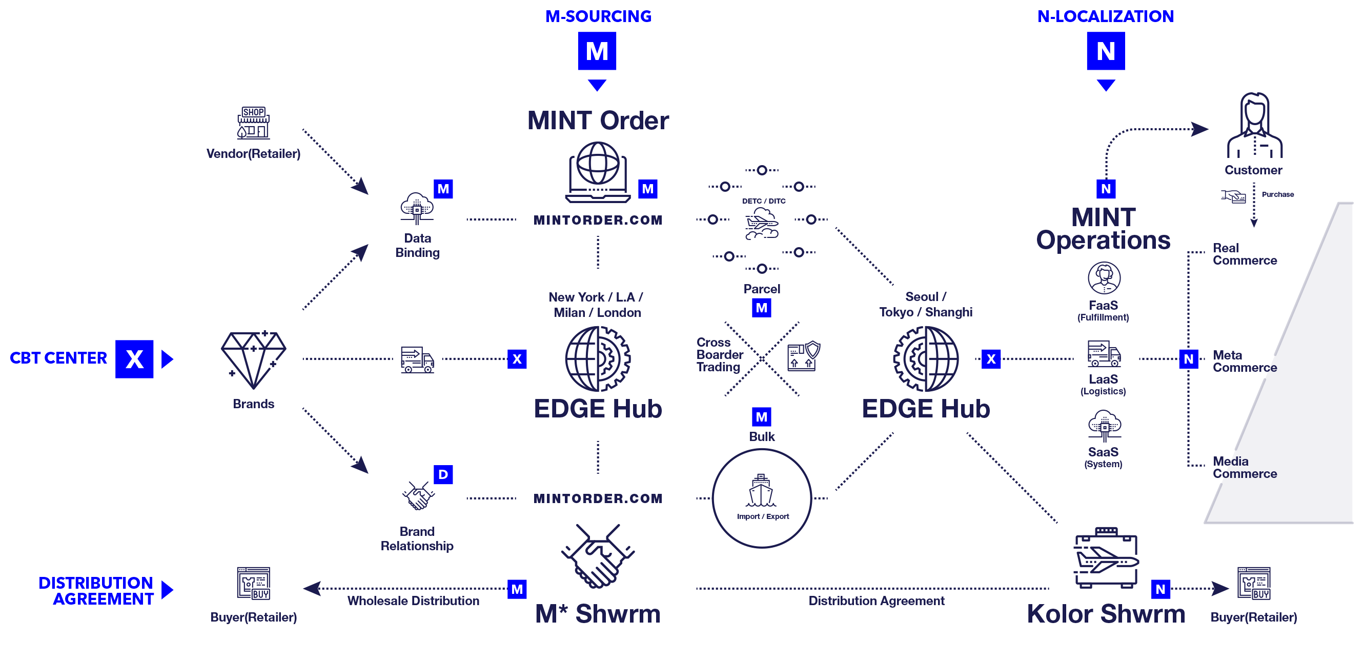 overview_diagram2